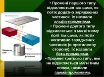 Промені першого типу відхиляються так само, як потік додатно заряджених части...
