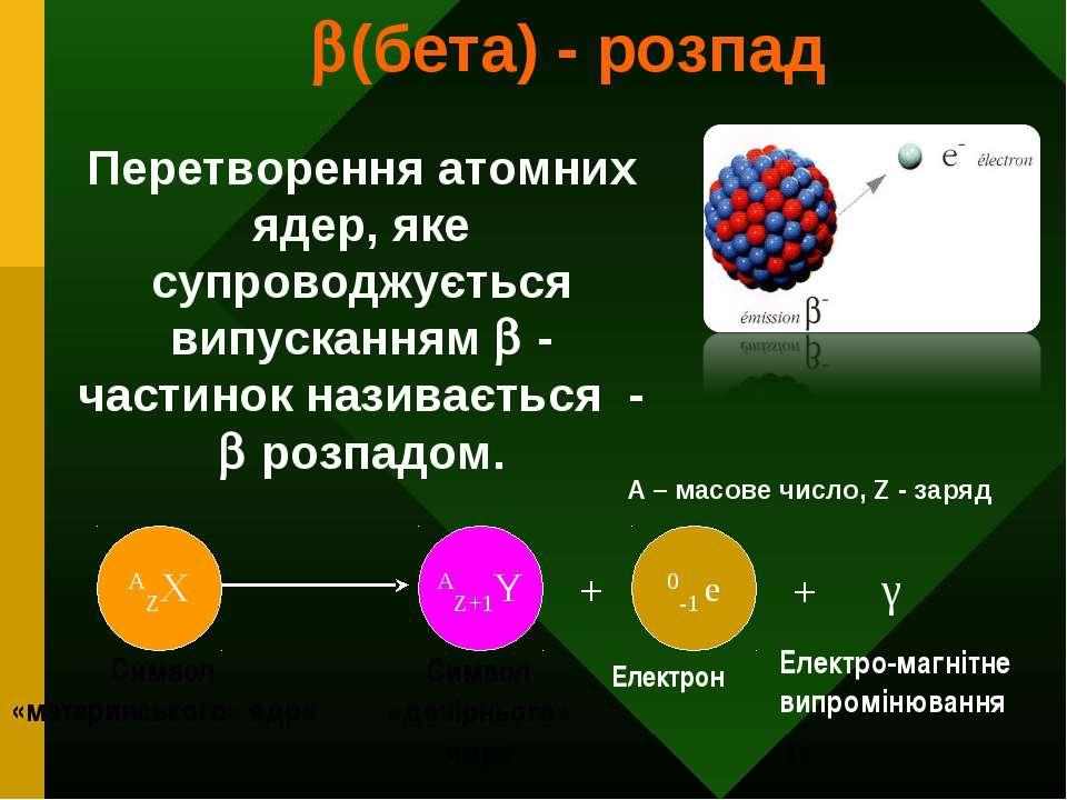 АZX АZ+1Y 0-1 e + + γ Символ «материнського» ядра Символ «дочірнього» ядра Ел...