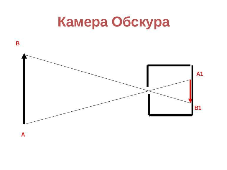 Камера Обскура А В А1 В1