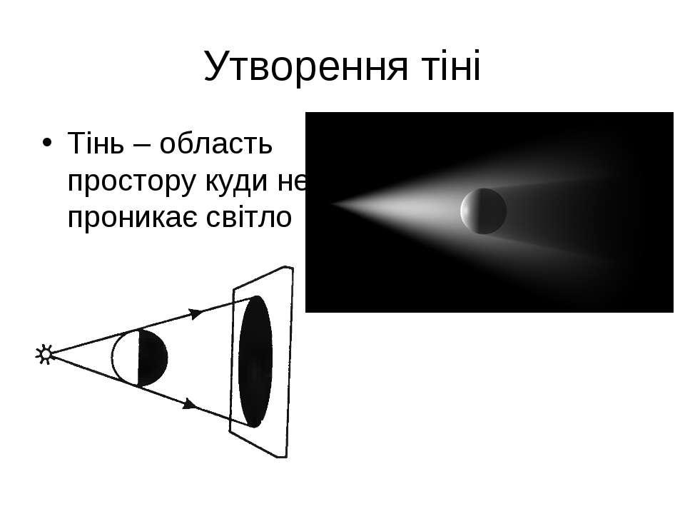 Утворення тіні Тінь – область простору куди не проникає світло