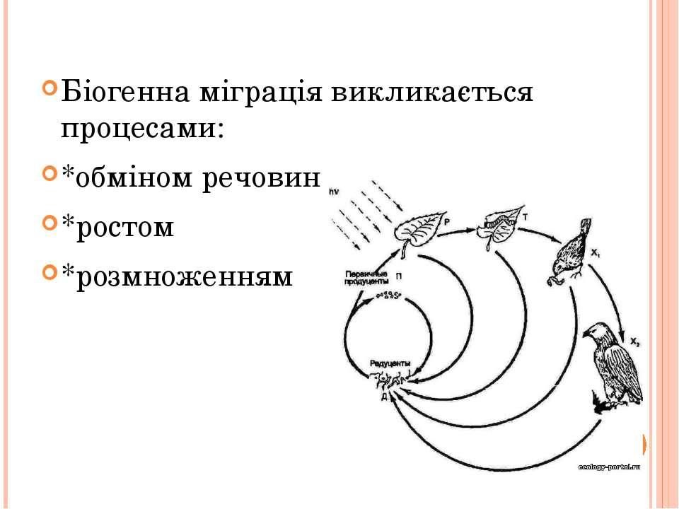 Біогенна міграція викликається процесами: *обміном речовин *ростом *розмноженням