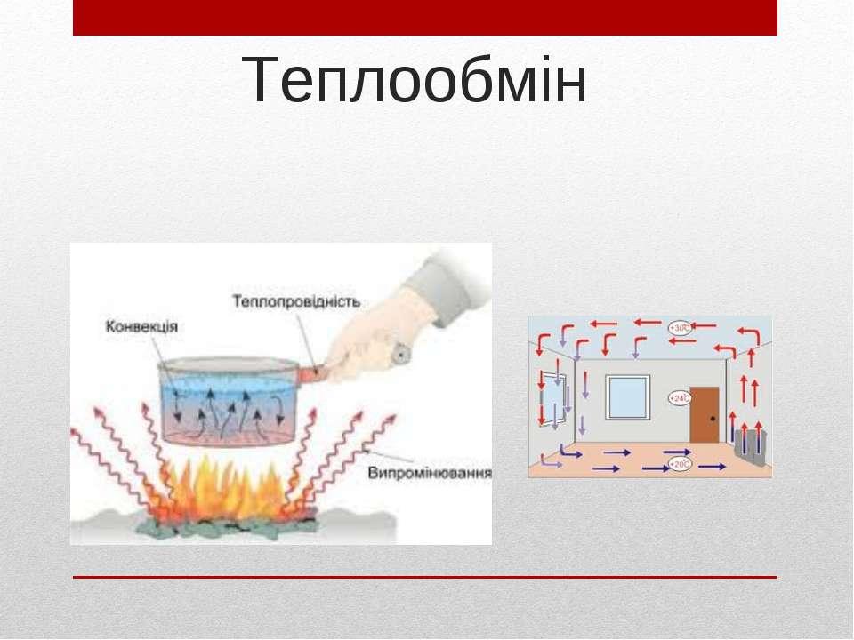 Теплообмін