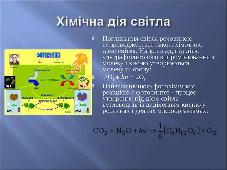 Поглинання світла речовиною супроводжується також хімічною дією світла. Напри...