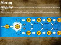Метод поділу Ланцюгові реакції поділу відбуваються тому, що нейтрони, вивільн...
