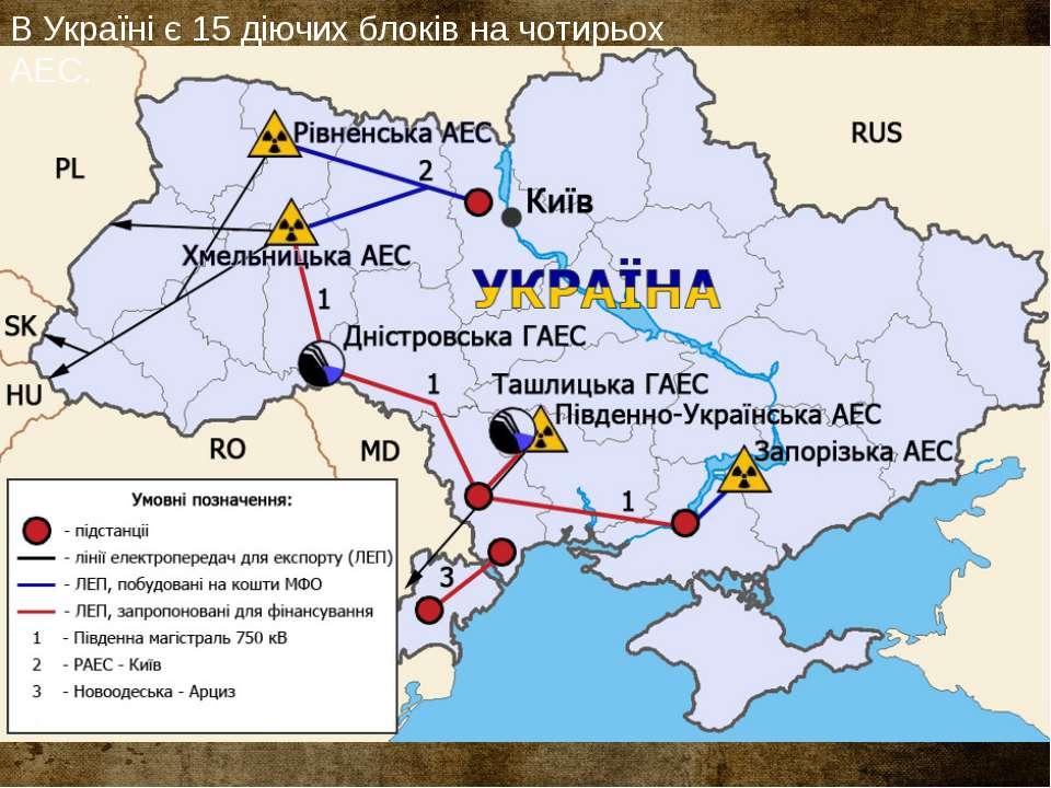 В Україні є 15 діючих блоків на чотирьох АЕС.