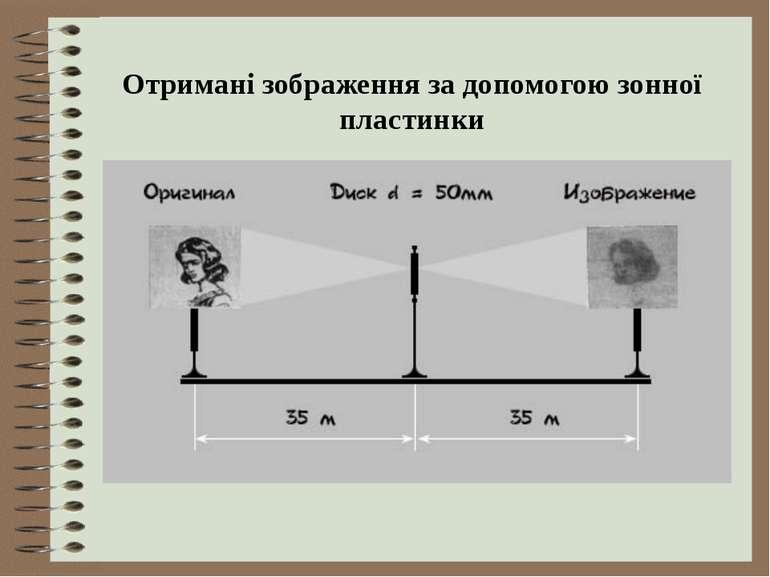 Отримані зображення за допомогою зонної пластинки