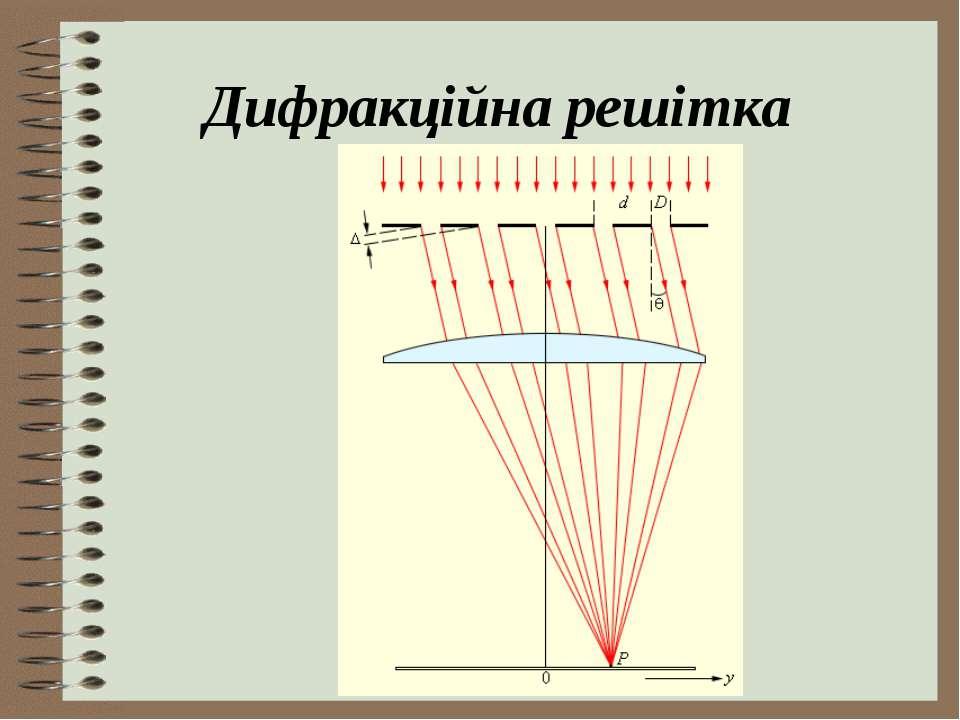 Дифракційна решітка