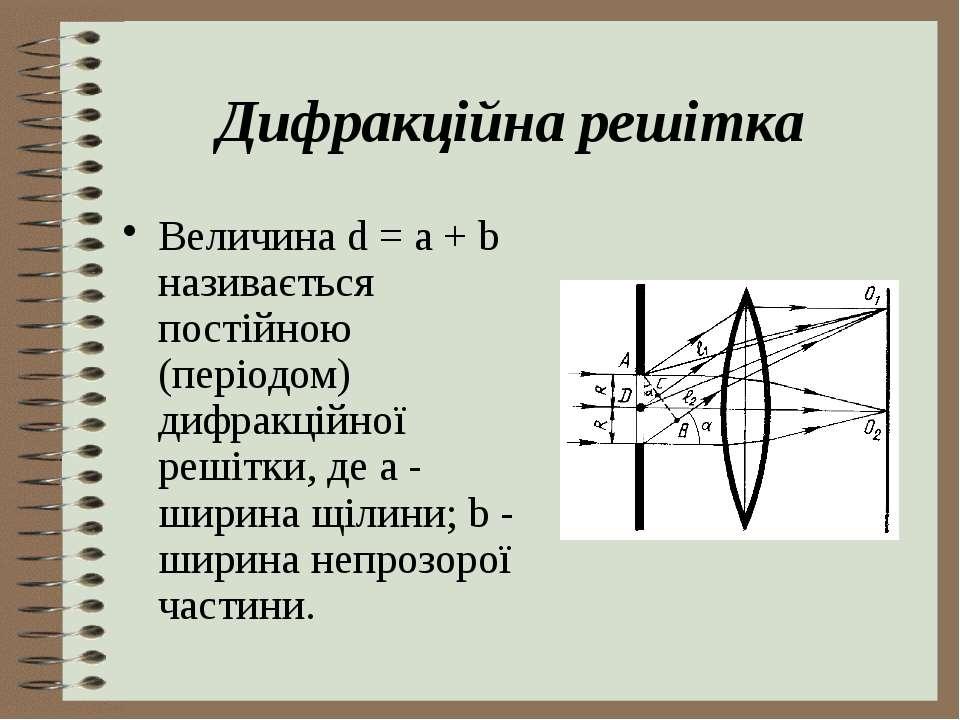 Дифракційна решітка Величина d = a + b називається постійною (періодом) дифра...