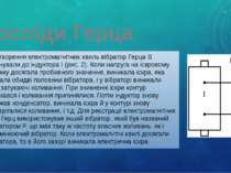 Досліди Герца Для утворення електромагнітних хвиль вібратор Герца В під'єднув...