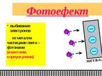 выбивание электронов из металла частицами света – фотонами (квантами, корпуск...