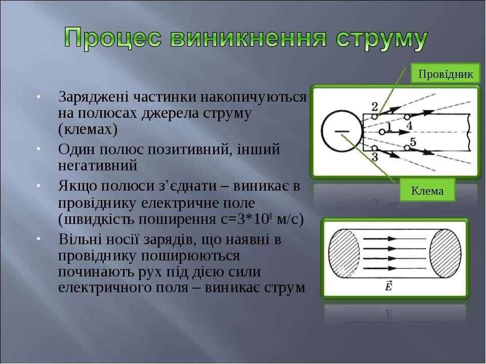 Заряджені частинки накопичуються на полюсах джерела струму (клемах) Один полю...