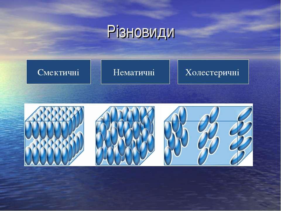 Різновиди Нематичні Смектичні Холестеричні
