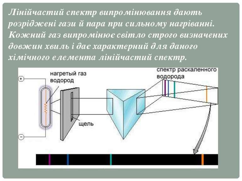 Лінійчастий спектр випромінюваннядають розріджені гази й пара при сильному н...