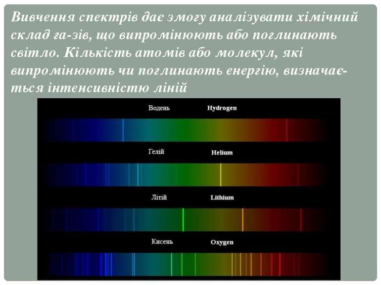 Вивчення спектрів дає змогу аналізувати хімічний склад га зів, що випромінюют...
