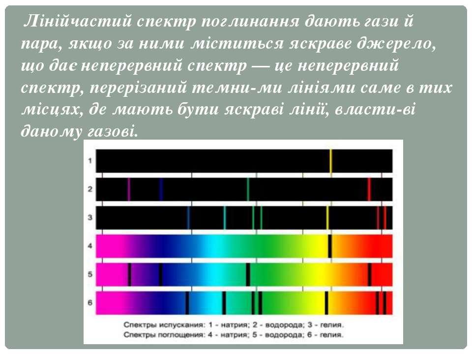 Лінійчастий спектр поглинаннядають гази й пара, якщо за ними міститься яскр...
