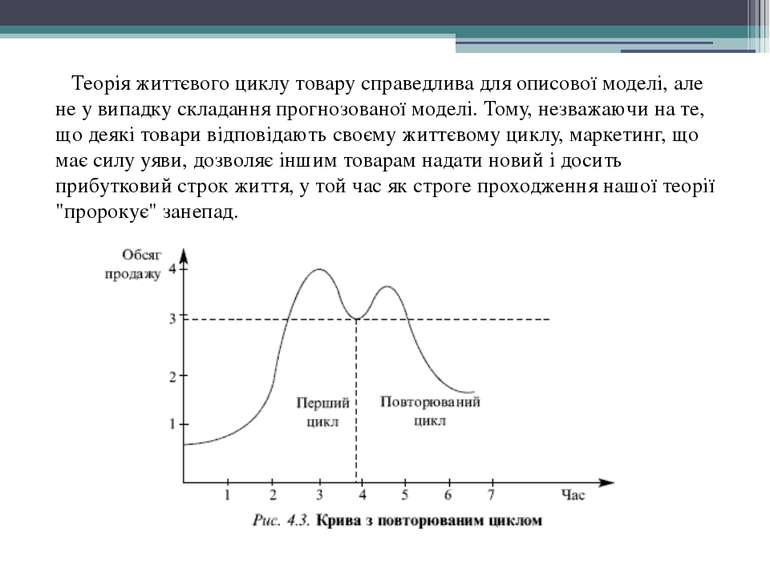 Теорія життєвого циклу товару справедлива для описової моделі, але не у випад...