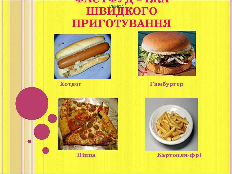 ФАСТФУД – ЇЖА ШВИДКОГО ПРИГОТУВАННЯ Хотдог Гамбургер Піцца Картопля-фрі Гамбу...