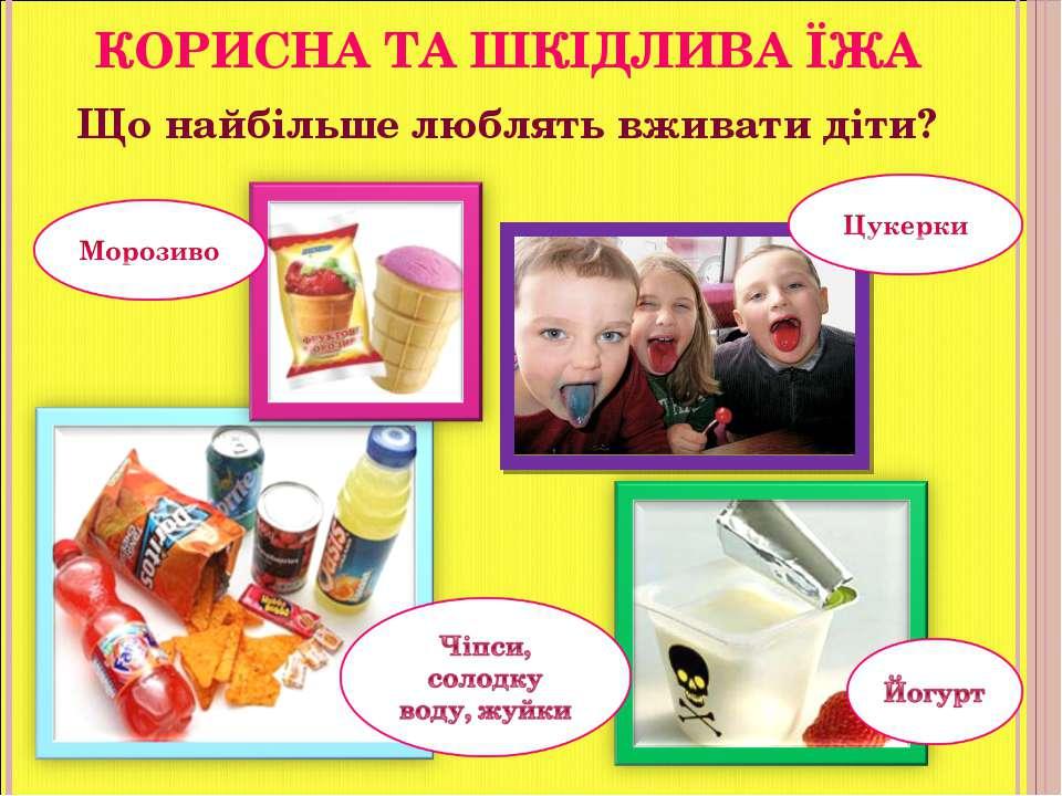 КОРИСНА ТА ШКІДЛИВА ЇЖА Що найбільше люблять вживати діти?