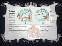 Транспортна іммобілізація при ушкодженнях верхніх і нижніх кінцівок Транспор...