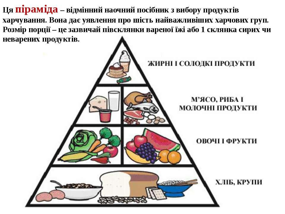 Ця піраміда – відмінний наочний посібник з вибору продуктів харчування. Вона ...