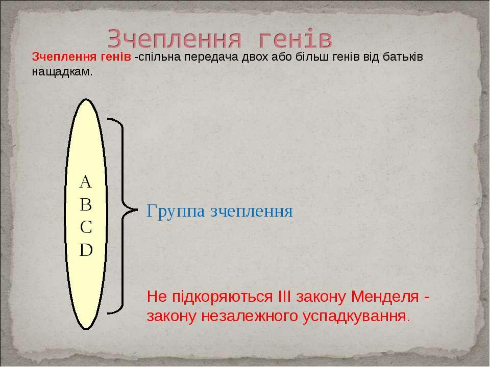 А В С D Группа зчеплення Не підкоряються III закону Менделя - закону незалежн...