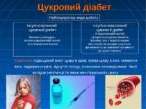 Найпоширеніші види діабету Інсулінозалежний цукровий діабет Виникає у випадка...
