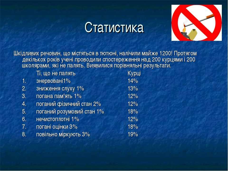 Статистика Шкідливих речовин, що містяться в тютюні, налічили майже 1200! Про...