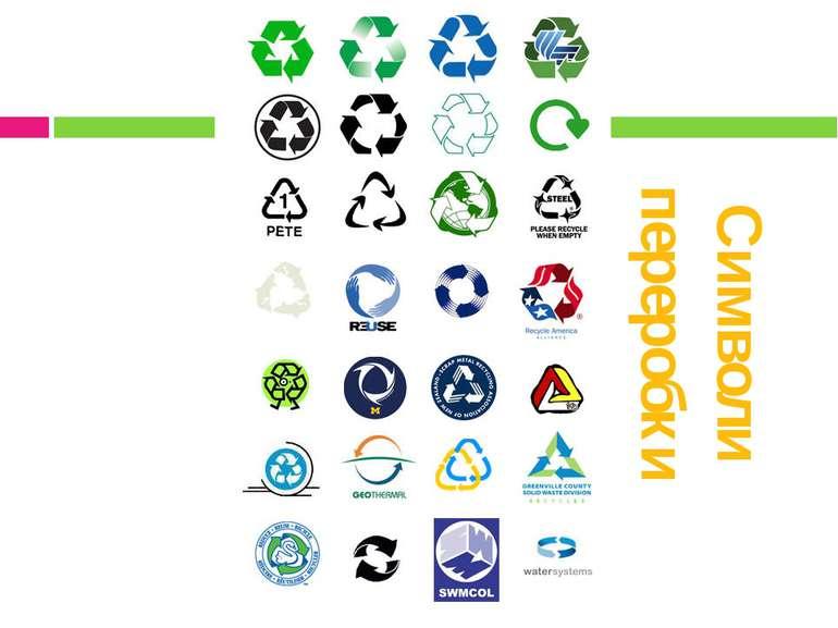 Символи переробки