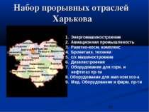 Набор прорывных отраслей Харькова Энергомашиностроение Авиационная промышлено...
