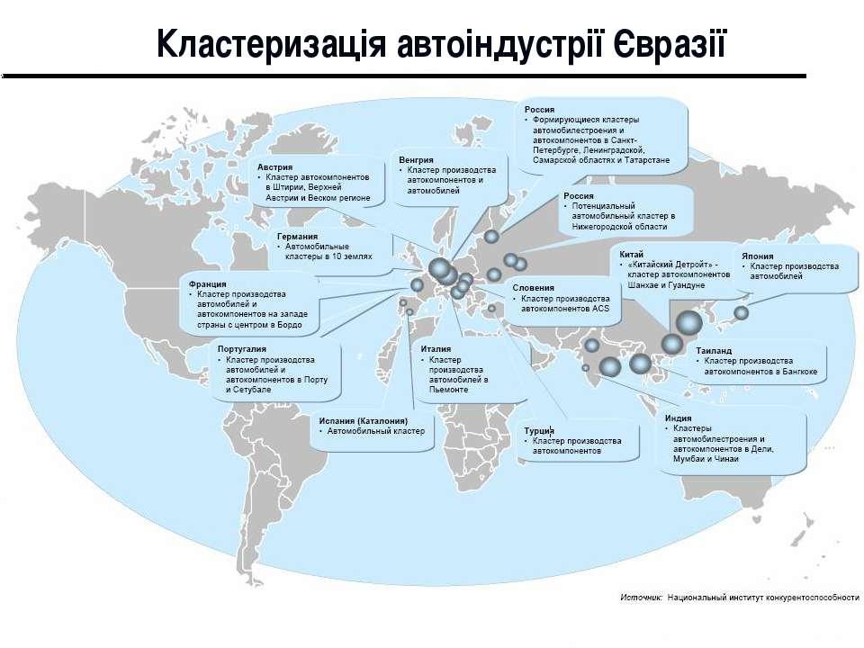 Министерство экономического развития и торговли Российской Федерации Кластери...