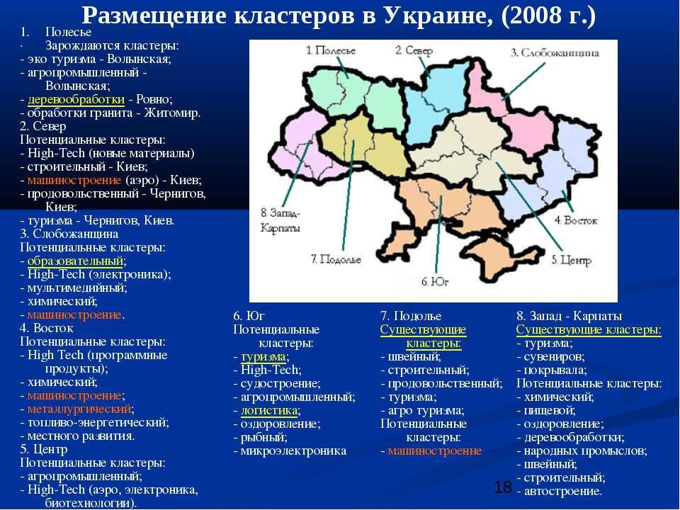 Полесье · Зарождаются кластеры: - эко туризма - Волынская; - агропромышленный...