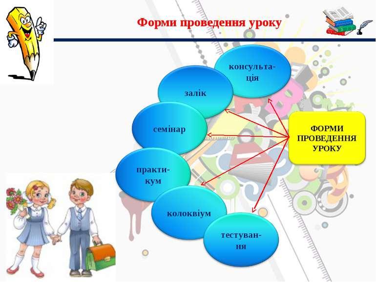 Форми проведення уроку