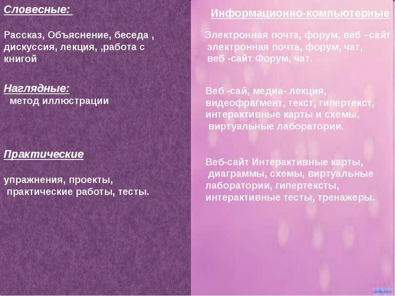 Словесные: Рассказ, Объяснение, беседа , дискуссия, лекция, ,работа с книгой ...