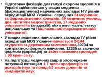 Підготовка фахівців для галузі охорони здоров'я в Україні здійснюється у вищи...