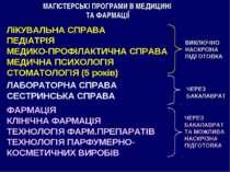 ЛіКУВАЛЬНА СПРАВА ПЕДІАТРІЯ МЕДИКО-ПРОФІЛАКТИЧНА СПРАВА МЕДИЧНА ПСИХОЛОГІЯ СТ...