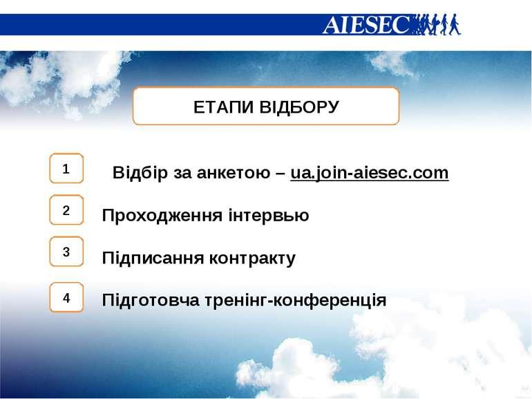 ЕТАПИ ВІДБОРУ Відбір за анкетою – ua.join-aiesec.com Проходження інтервью Під...