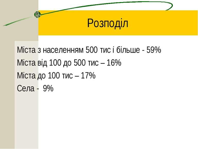 Розподіл Міста з населенням 500 тис і більше - 59% Міста від 100 до500 тис –...