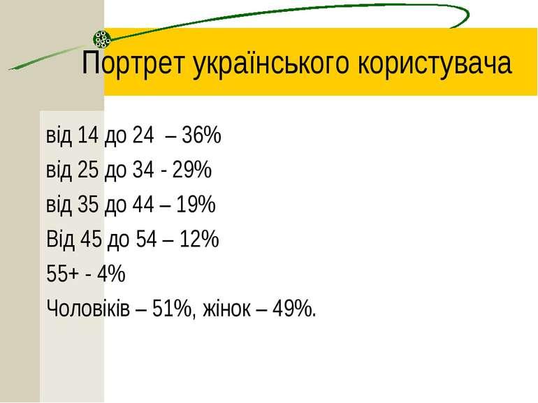 Портрет українського користувача від14до24 – 36% від25до34- 29% від3...