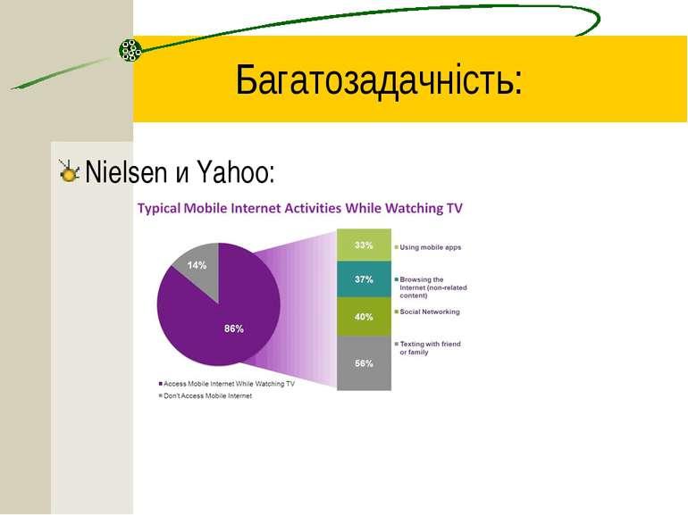Багатозадачність: Nielsen и Yahoo: