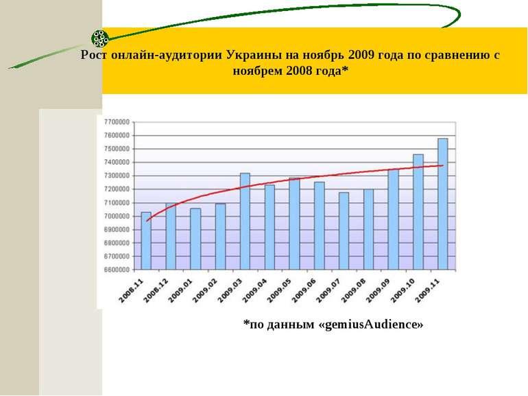 Рост онлайн-аудитории Украины на ноябрь 2009 года по сравнению с ноябрем 2008...