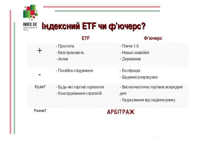 Індексний ETF чи ф'ючерс? ETF Ф'ючерс + - Простота - Безстроковість - Актив -...