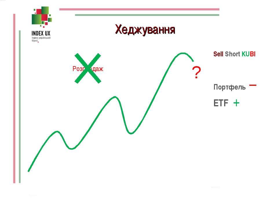 Хеджування ? Розпродаж Sell Short KUBI Портфель – ETF +