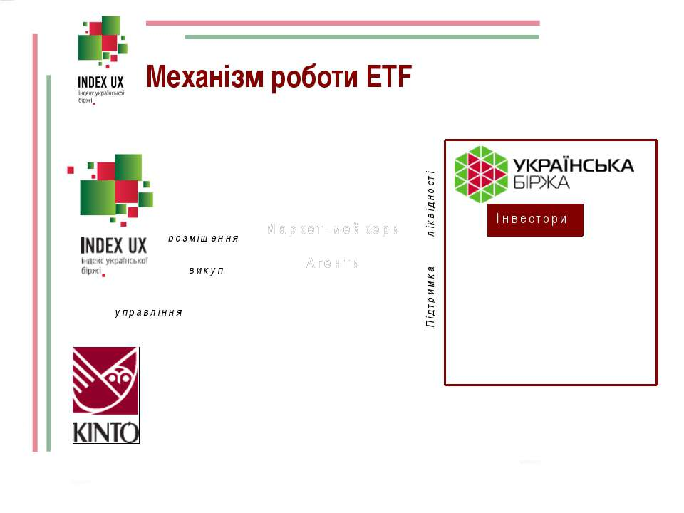 Механізм роботи ETF