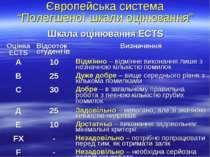 """Європейська система """"Полегшеної шкали оцінювання"""" Шкала оцінювання ECTS Оцінк..."""
