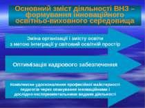 Основний зміст діяльності ВНЗ – формування інноваційного освітньо-виховного с...