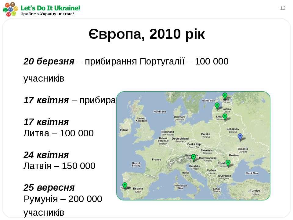 * Європа, 2010 рік 20 березня – прибирання Португалії – 100 000 учасників 17 ...