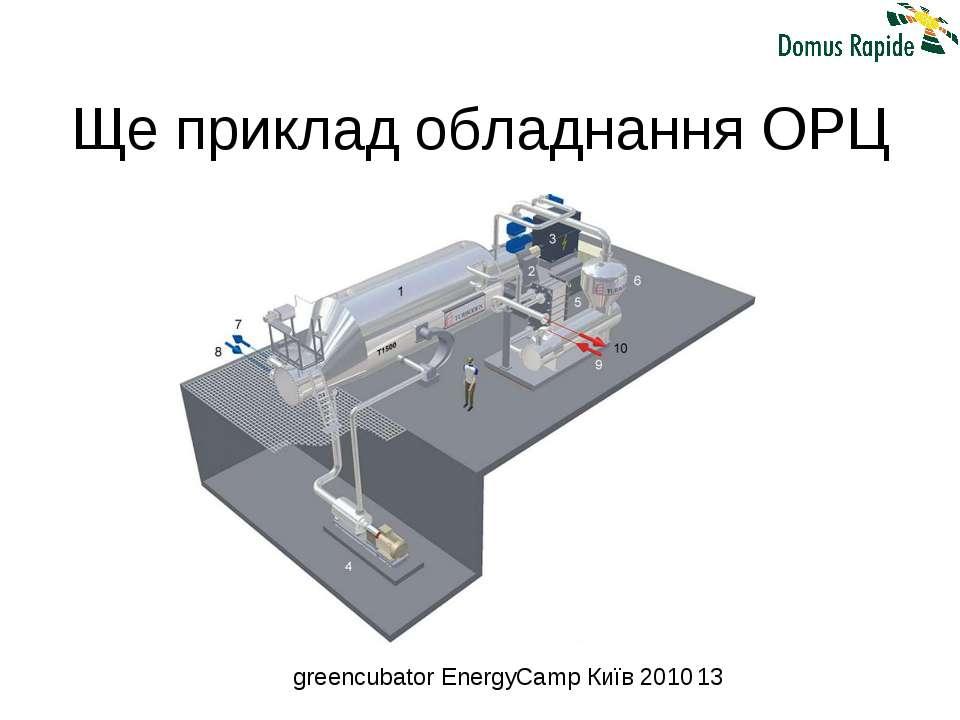 Ще приклад обладнання ОРЦ greencubator EnergyCamp Київ 2010