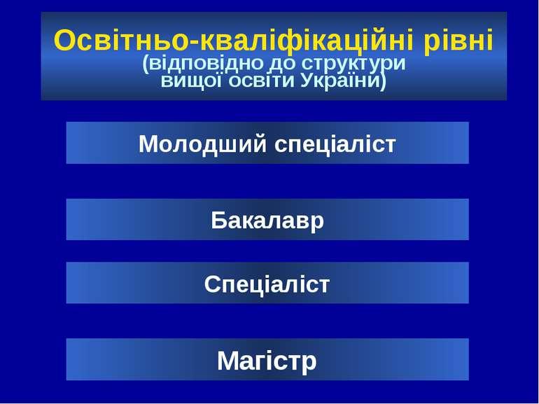 Освітньо-кваліфікаційні рівні (відповідно до структури вищої освіти України) ...