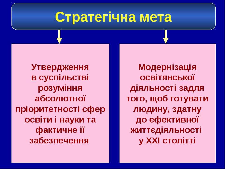Стратегічна мета Модернізація освітянської діяльності задля того, щоб готуват...
