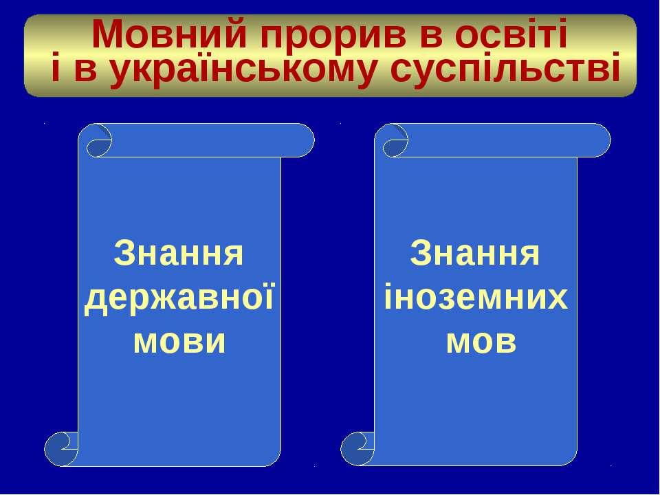 Мовний прорив в освіті і в українському суспільстві Знання державної мови Зна...